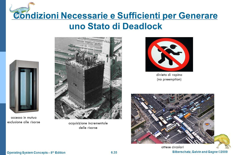 Condizioni Necessarie e Sufficienti per Generare uno Stato di Deadlock