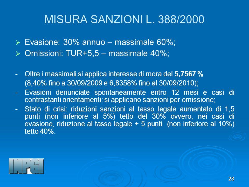 MISURA SANZIONI L. 388/2000 Evasione: 30% annuo – massimale 60%;