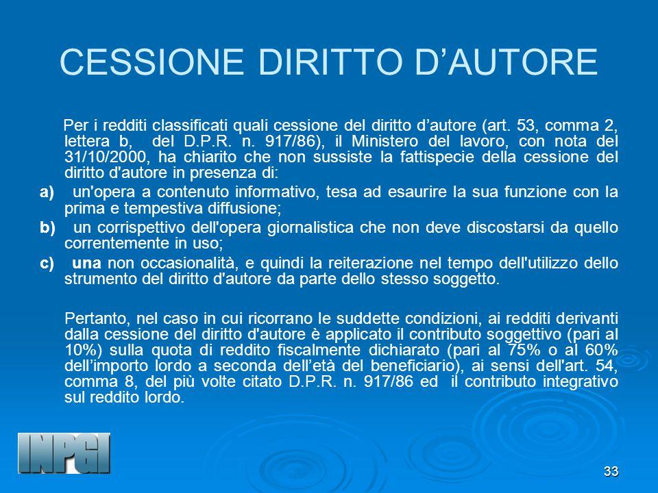 CESSIONE DIRITTO D'AUTORE