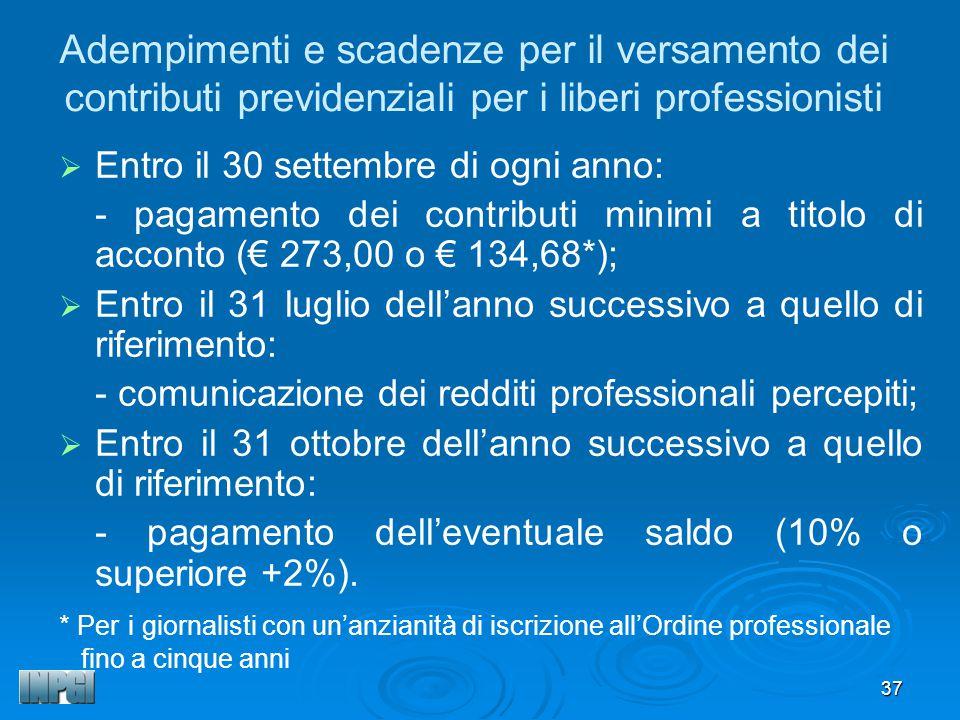 Adempimenti e scadenze per il versamento dei contributi previdenziali per i liberi professionisti