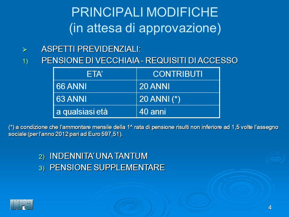 PRINCIPALI MODIFICHE (in attesa di approvazione)
