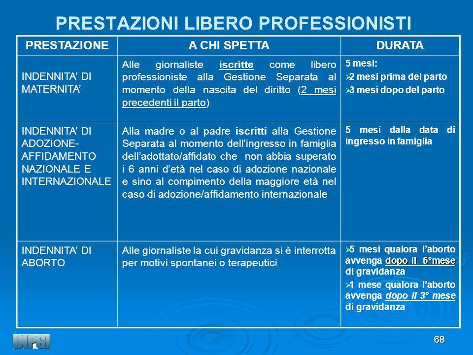 PRESTAZIONI LIBERO PROFESSIONISTI
