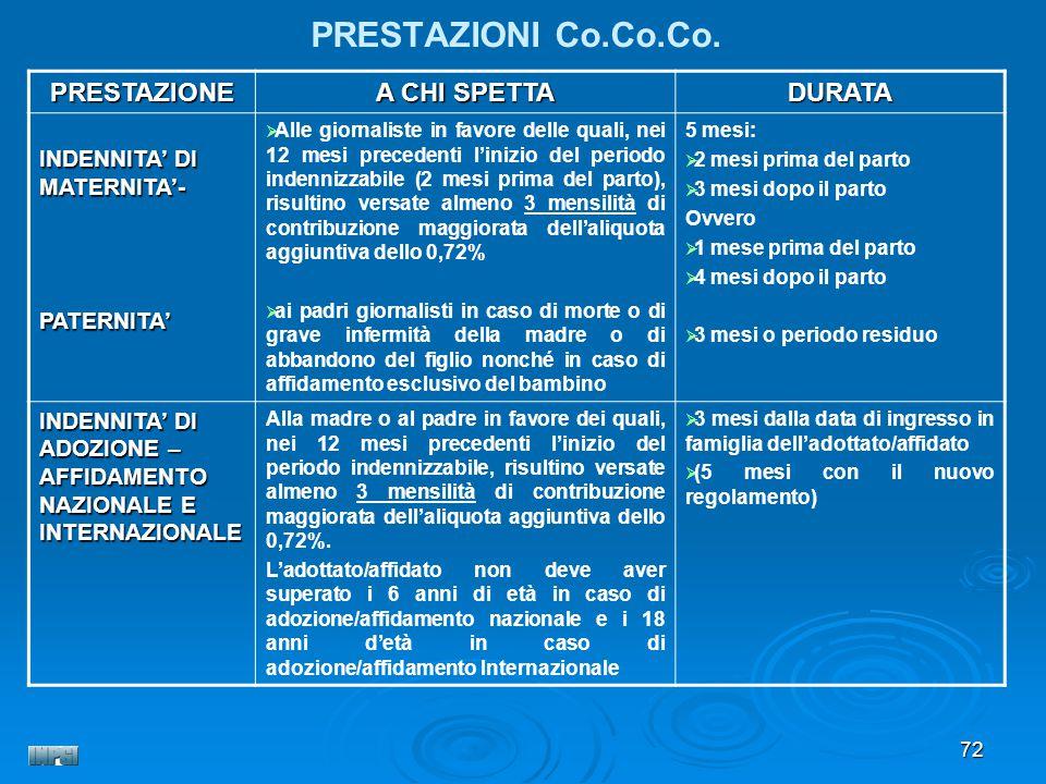 PRESTAZIONI Co.Co.Co. PRESTAZIONE A CHI SPETTA DURATA