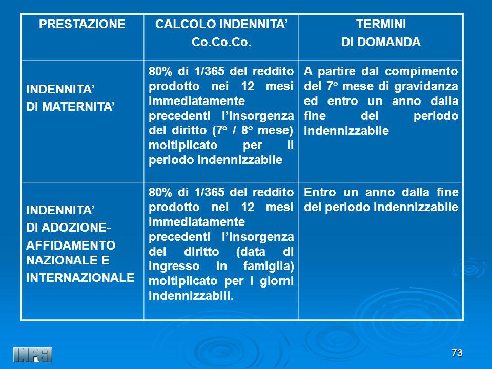 PRESTAZIONE CALCOLO INDENNITA' Co.Co.Co. TERMINI. DI DOMANDA. INDENNITA' DI MATERNITA'