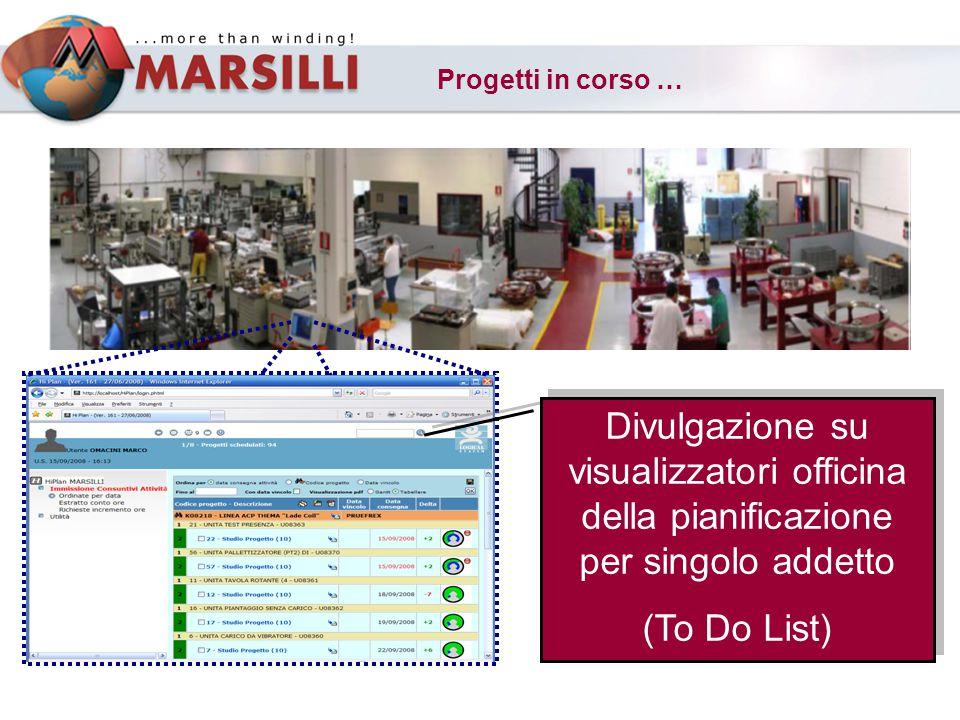 Progetti in corso … Divulgazione su visualizzatori officina della pianificazione per singolo addetto.
