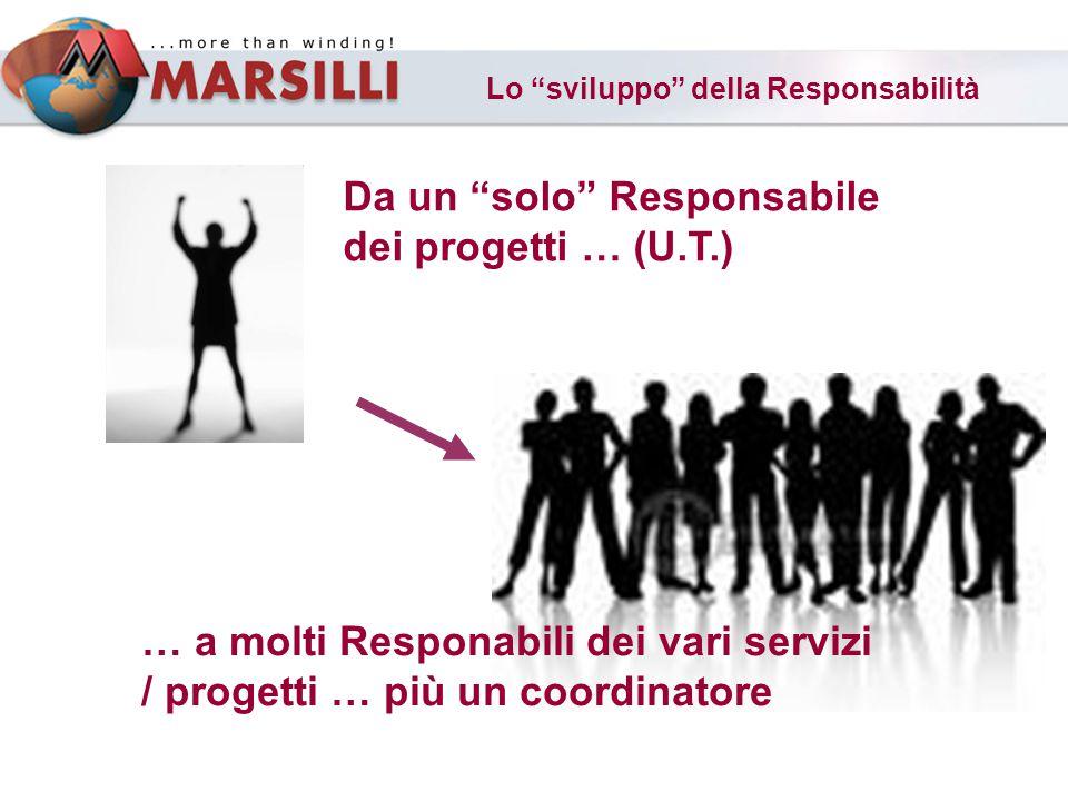 Da un solo Responsabile dei progetti … (U.T.)