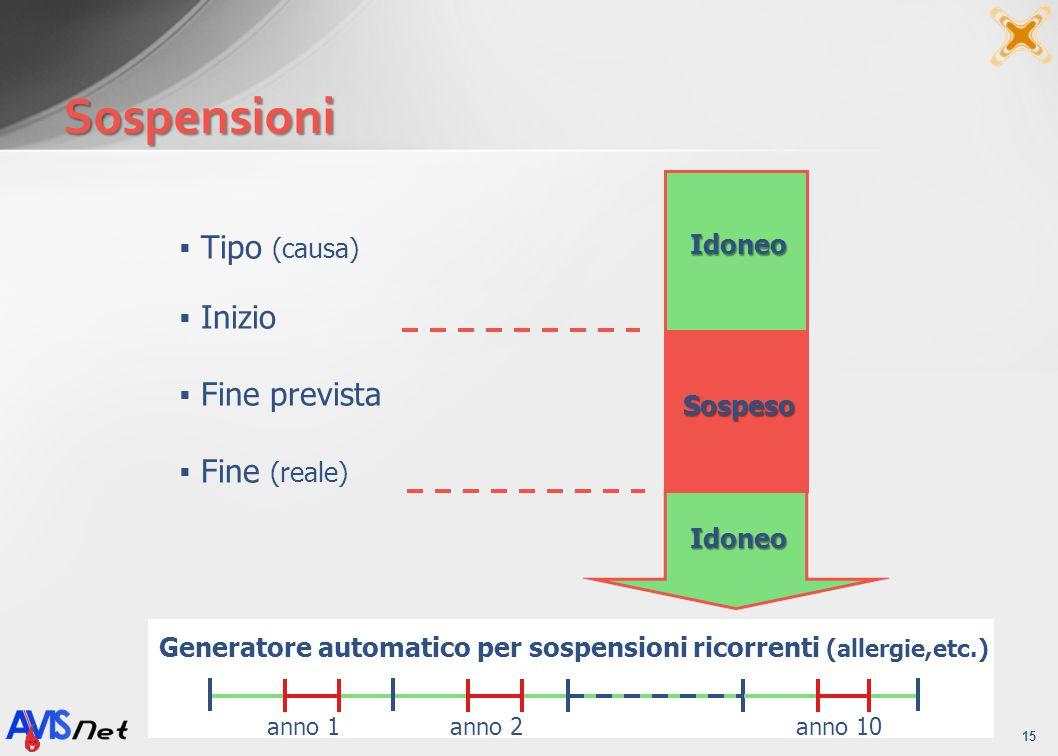 Generatore automatico per sospensioni ricorrenti (allergie,etc.)
