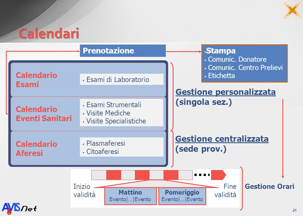 Calendari Gestione personalizzata (singola sez.)
