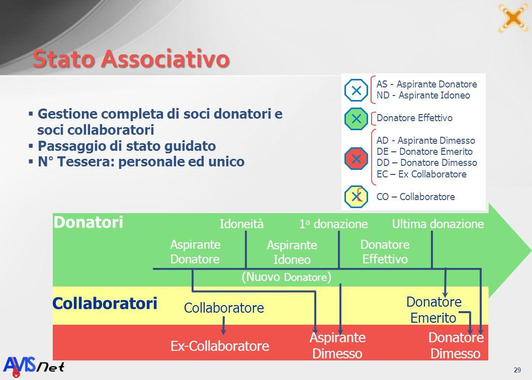 Stato Associativo Donatori Collaboratori