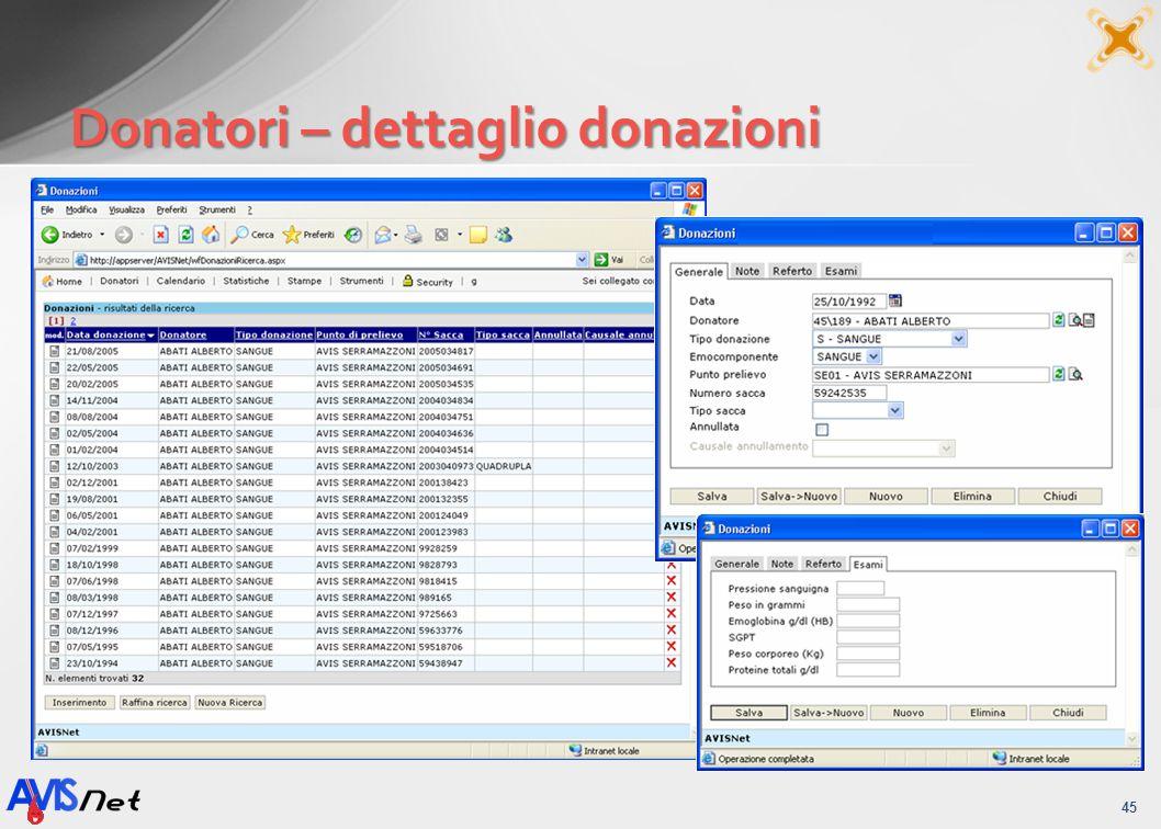 Donatori – dettaglio donazioni