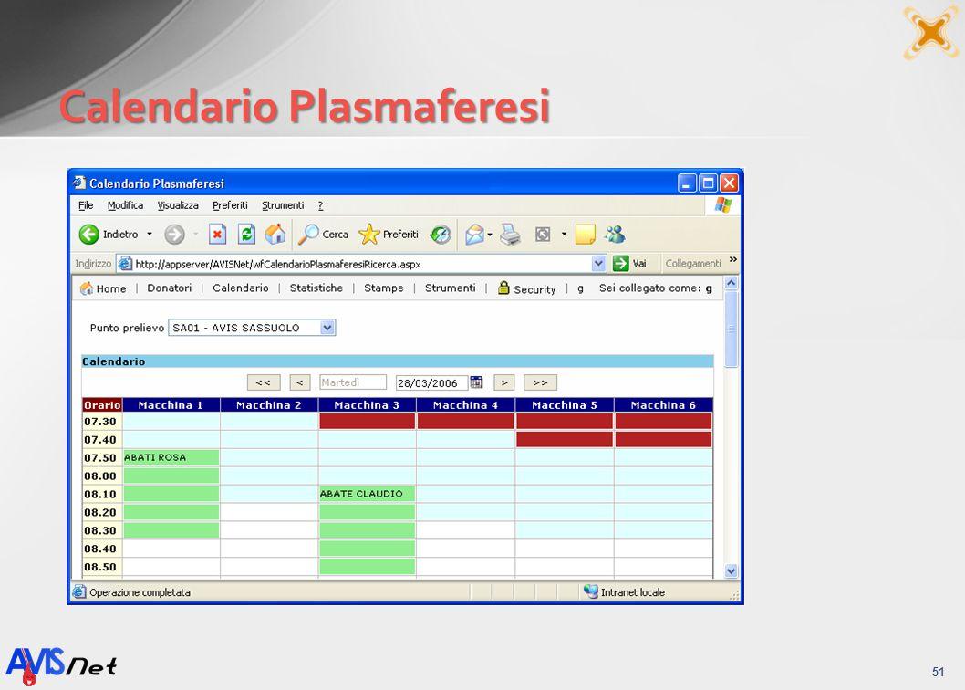 Calendario Plasmaferesi