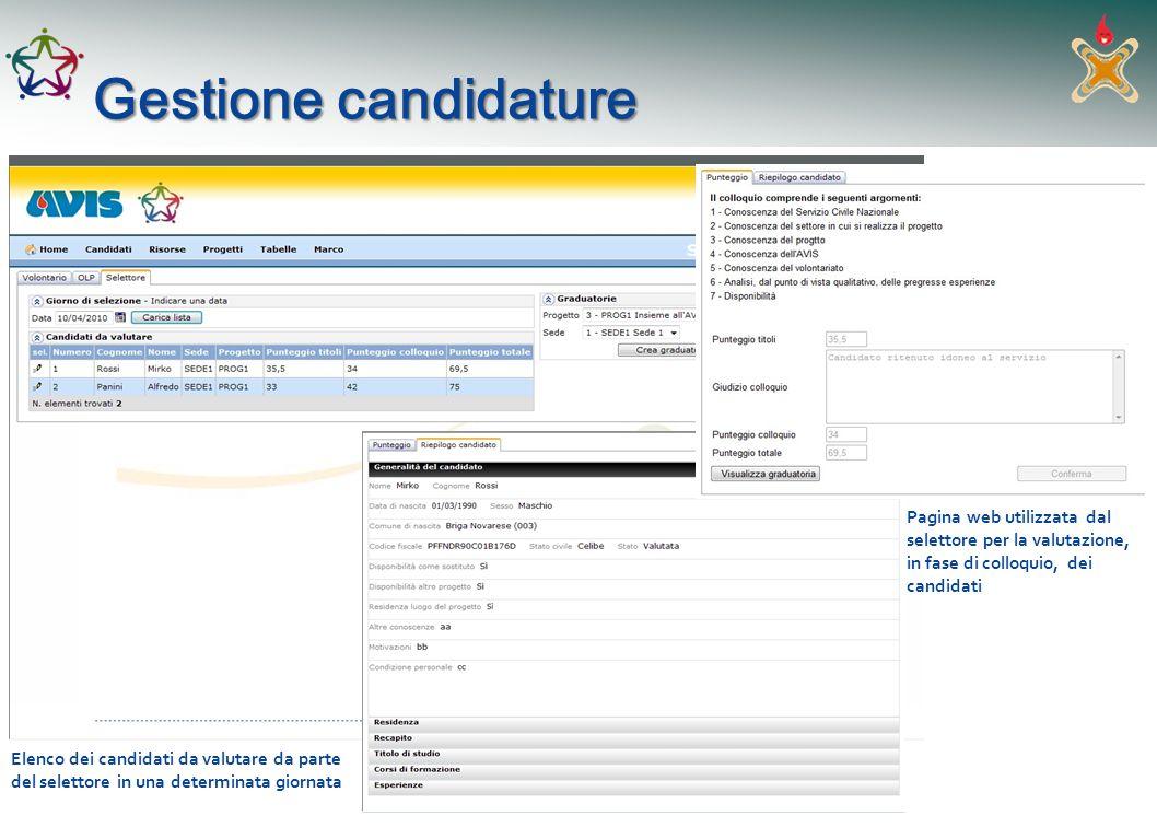 Gestione candidature Pagina web utilizzata dal selettore per la valutazione, in fase di colloquio, dei candidati.