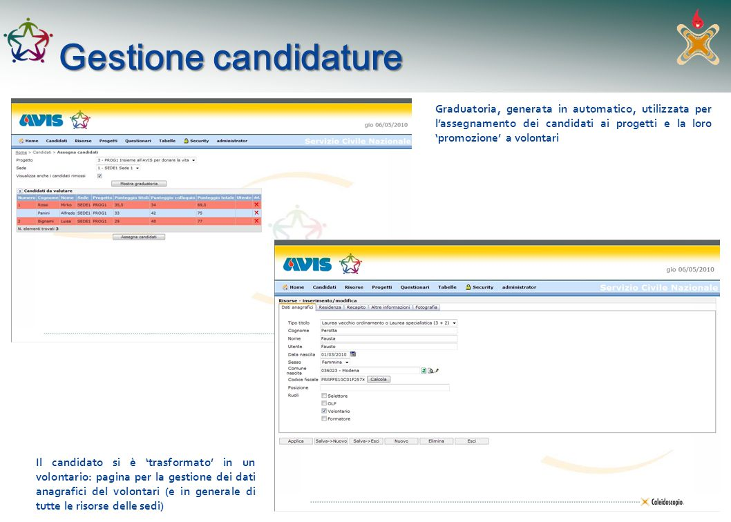 Gestione candidature Graduatoria, generata in automatico, utilizzata per l'assegnamento dei candidati ai progetti e la loro 'promozione' a volontari.