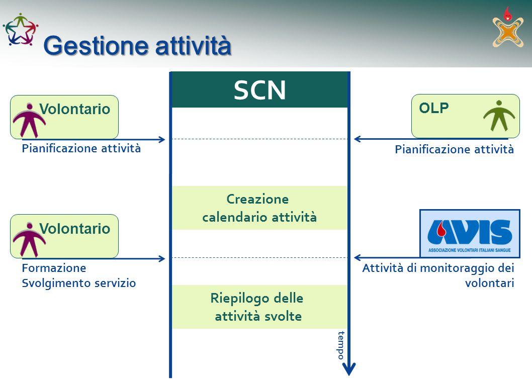 SCN Gestione attività Volontario OLP Creazione calendario attività
