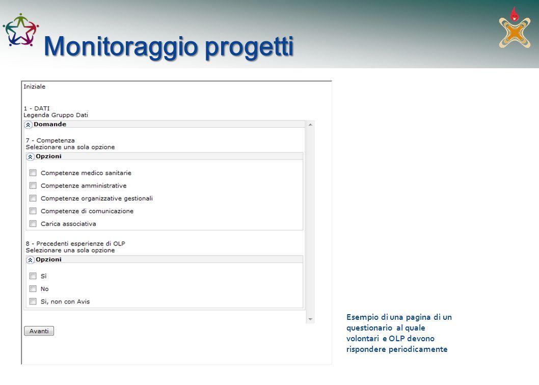 Monitoraggio progetti
