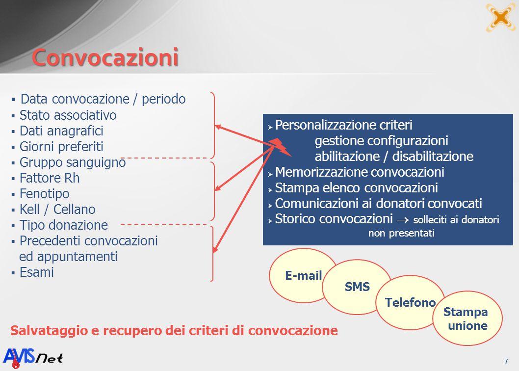 Convocazioni Data convocazione / periodo Stato associativo