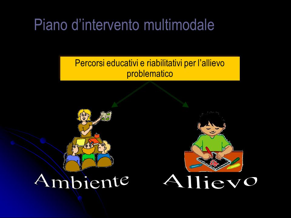 Percorsi educativi e riabilitativi per l'allievo problematico