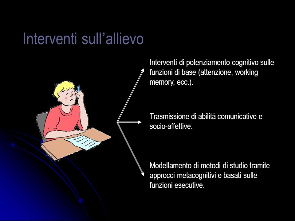 Interventi sull'allievo