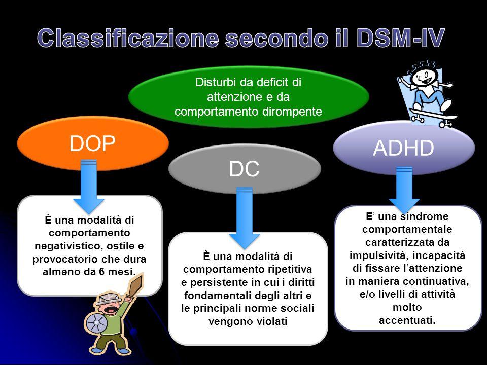 Classificazione secondo il DSM-IV
