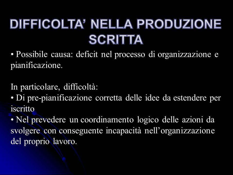 DIFFICOLTA' NELLA PRODUZIONE SCRITTA