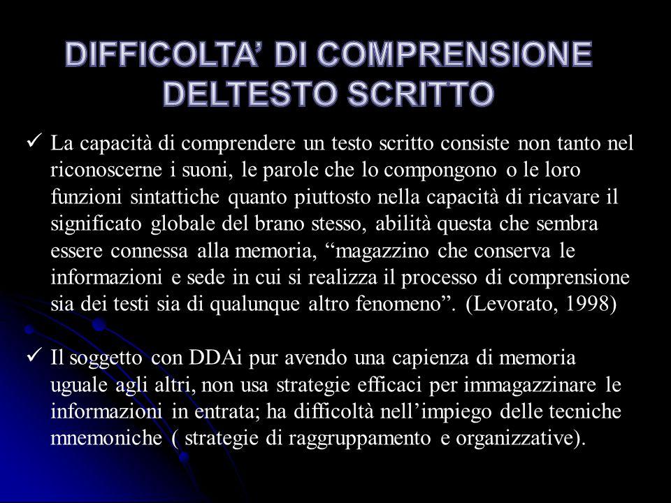 DIFFICOLTA' DI COMPRENSIONE DELTESTO SCRITTO
