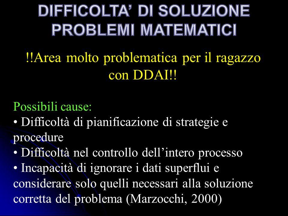 DIFFICOLTA' DI SOLUZIONE PROBLEMI MATEMATICI