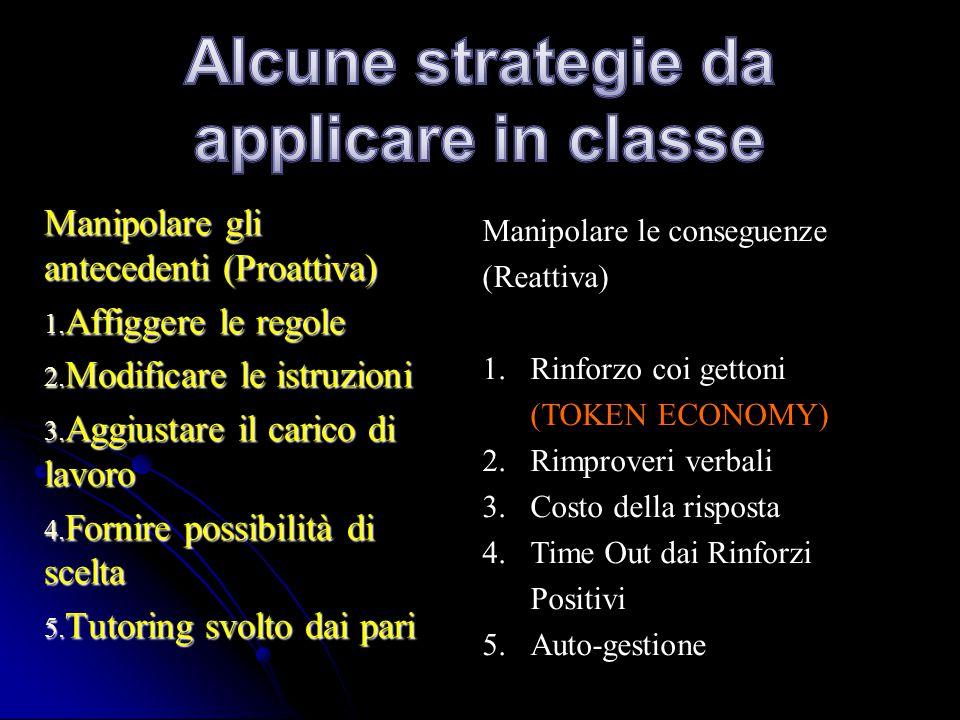Alcune strategie da applicare in classe