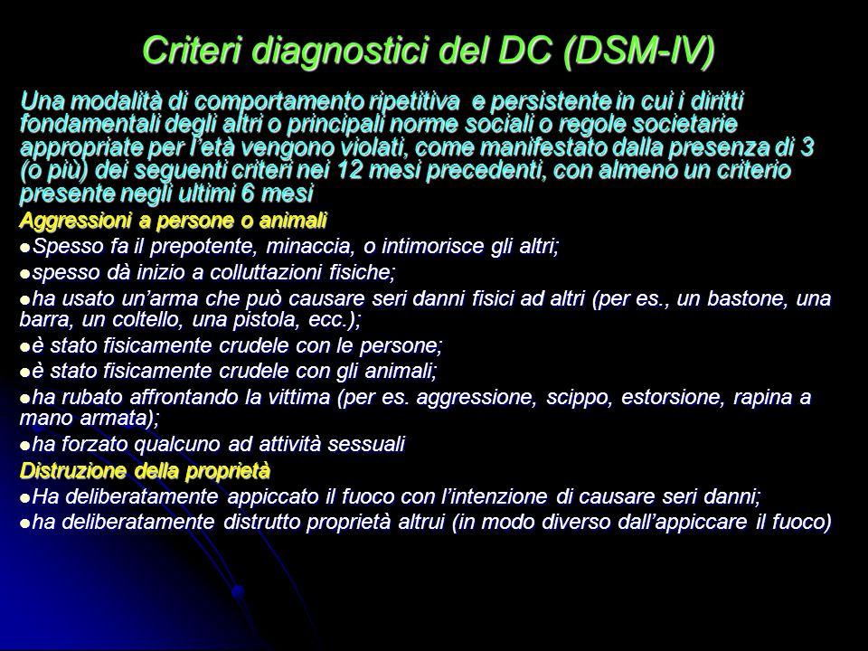 Criteri diagnostici del DC (DSM-IV)