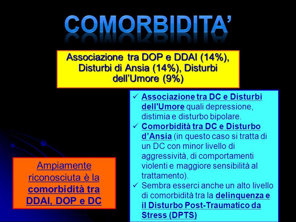 Ampiamente riconosciuta è la comorbidità tra DDAI, DOP e DC