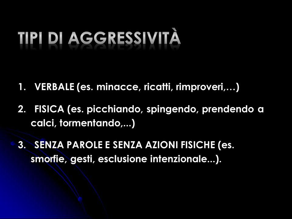 Tipi di aggressività 1. VERBALE (es. minacce, ricatti, rimproveri,…)