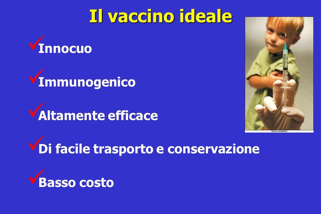 Il vaccino ideale Innocuo Immunogenico Altamente efficace