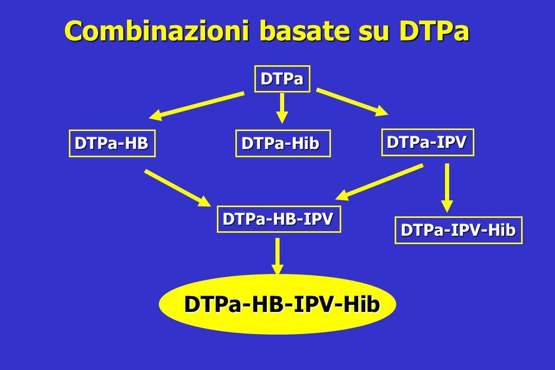 Combinazioni basate su DTPa