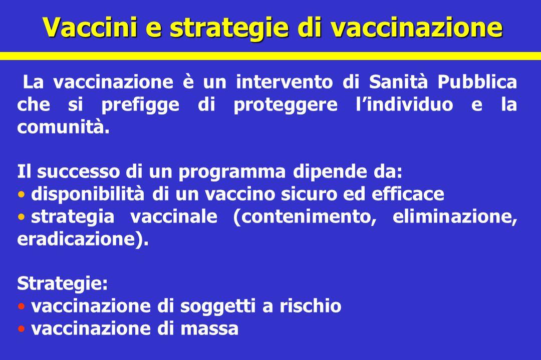 Vaccini e strategie di vaccinazione
