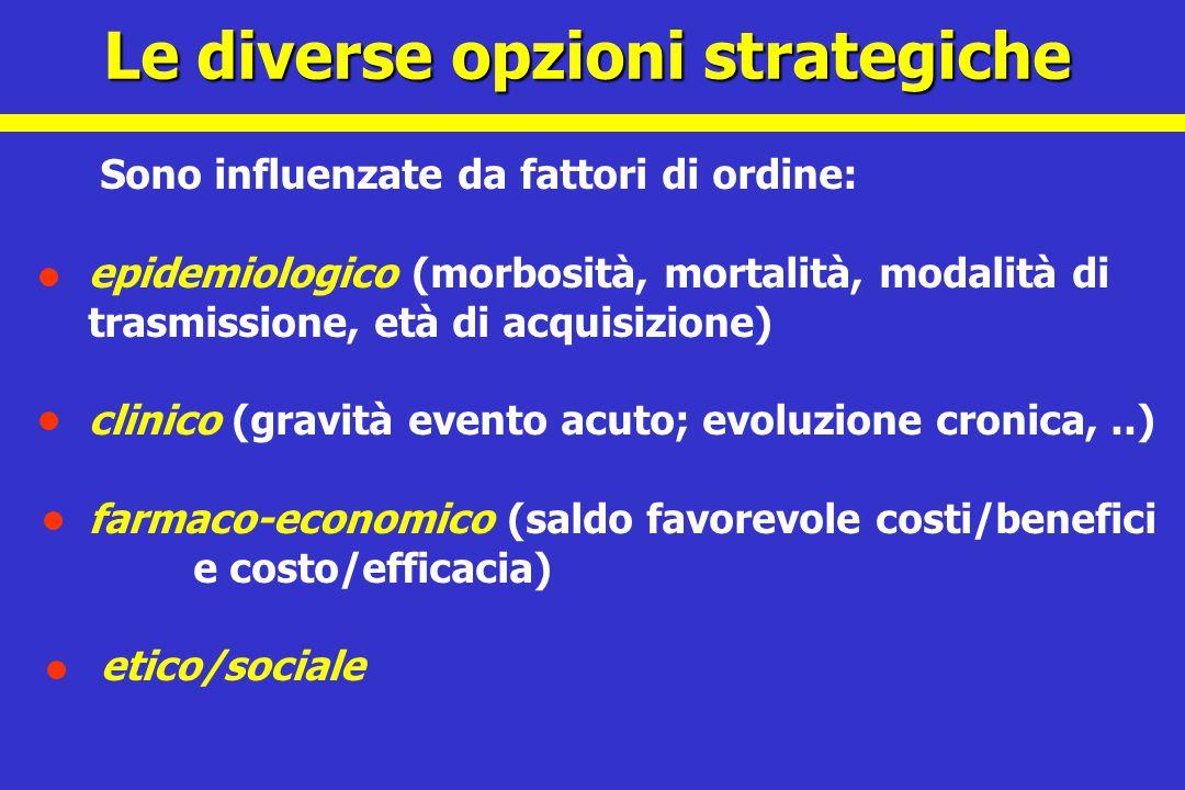 Le diverse opzioni strategiche