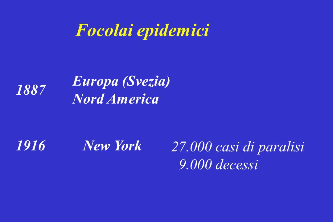 Focolai epidemici Europa (Svezia) Nord America 1887 1916 New York