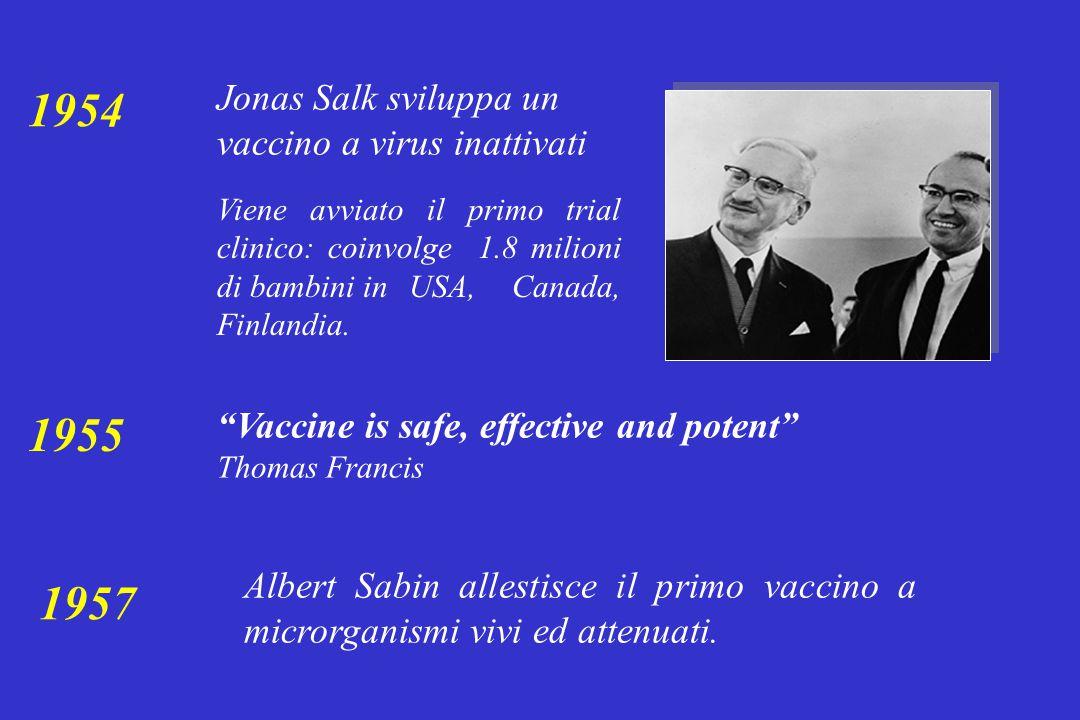 1954 1955 1957 Jonas Salk sviluppa un vaccino a virus inattivati