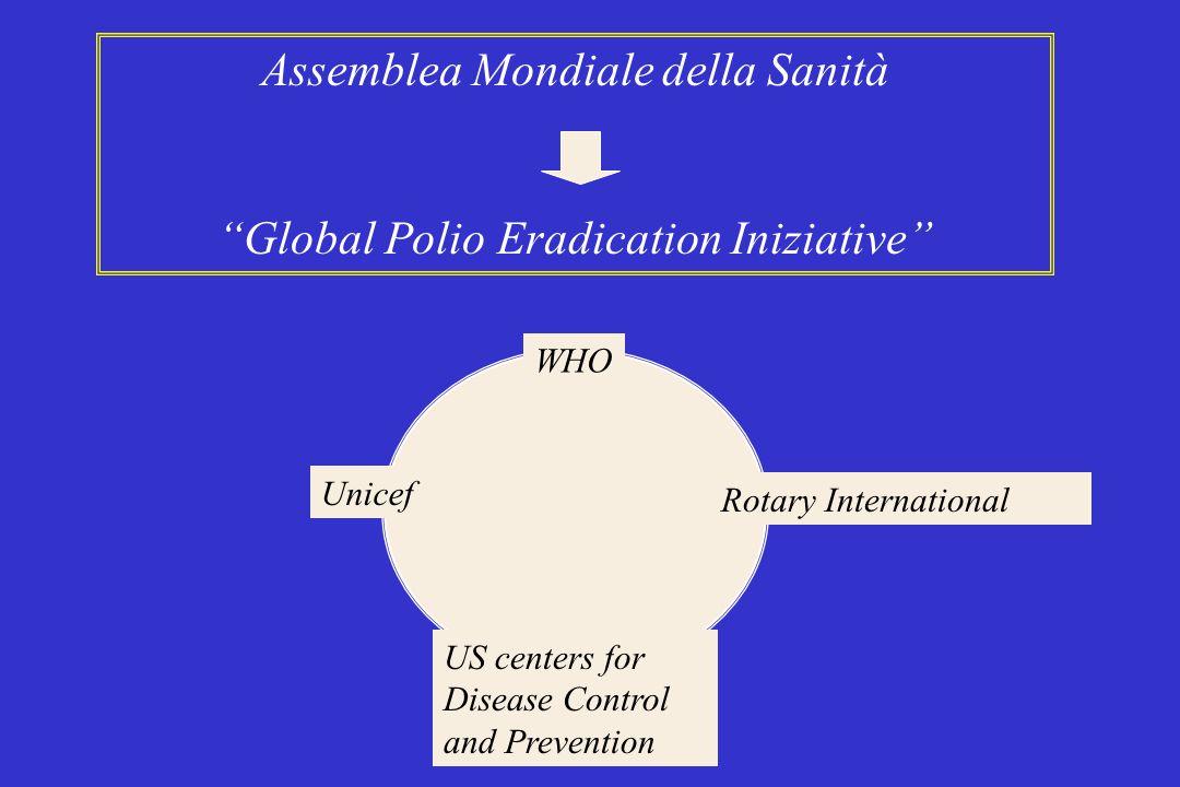 Assemblea Mondiale della Sanità