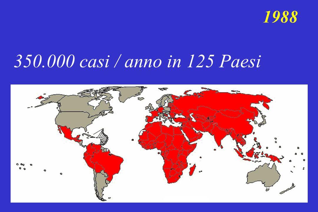 1988 350.000 casi / anno in 125 Paesi