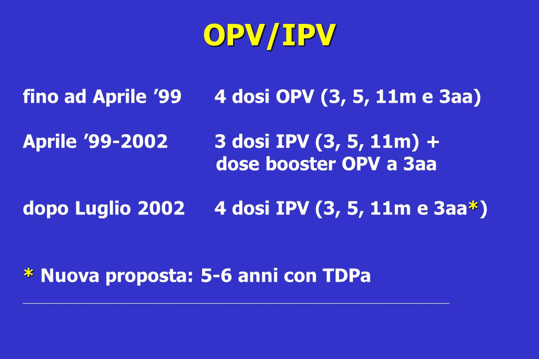 OPV/IPV fino ad Aprile '99 4 dosi OPV (3, 5, 11m e 3aa)