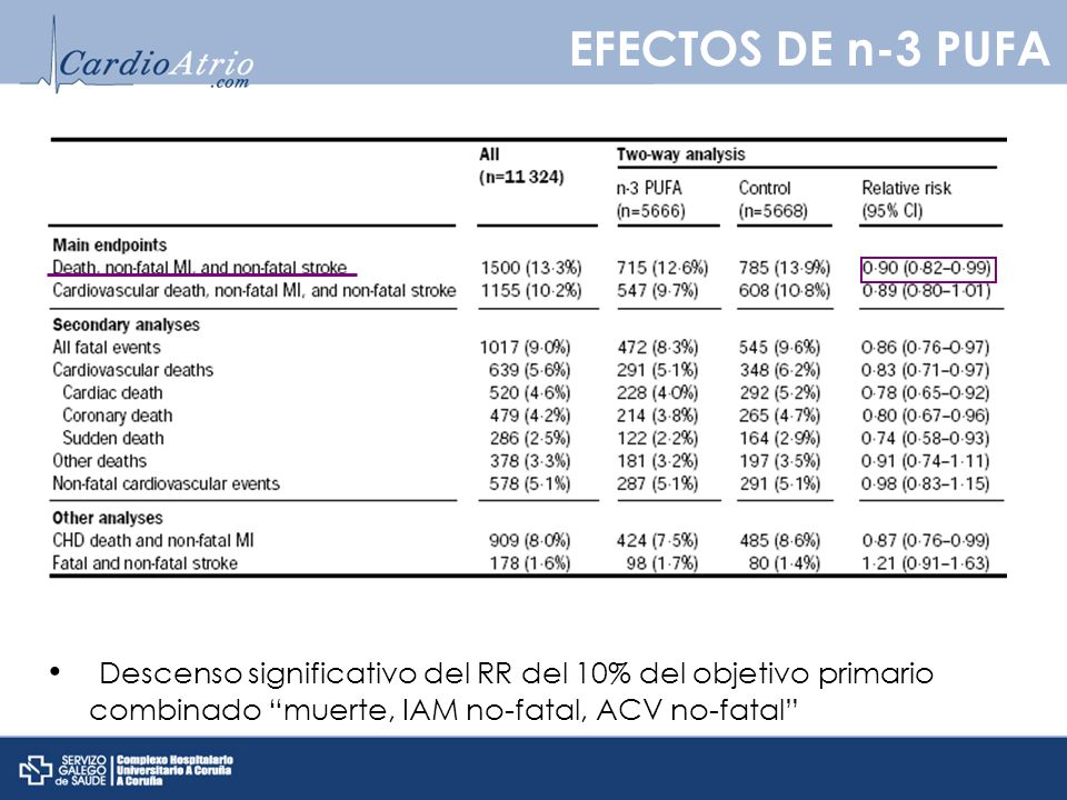 EFECTOS DE n-3 PUFA