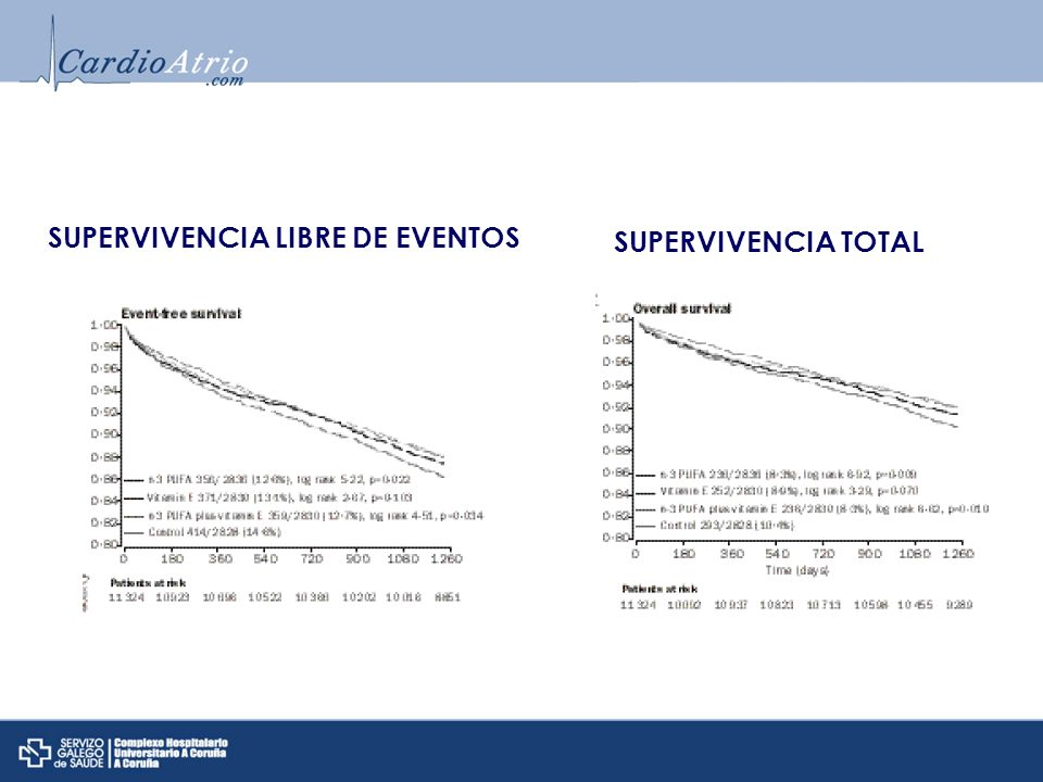SUPERVIVENCIA LIBRE DE EVENTOS