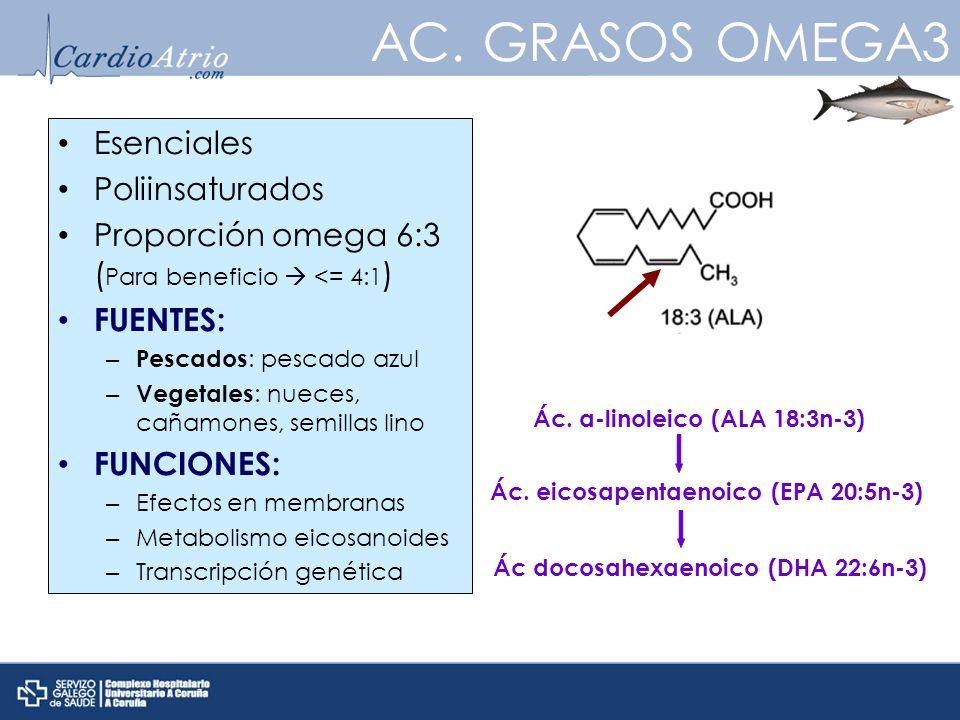 AC. GRASOS OMEGA3 Esenciales Poliinsaturados