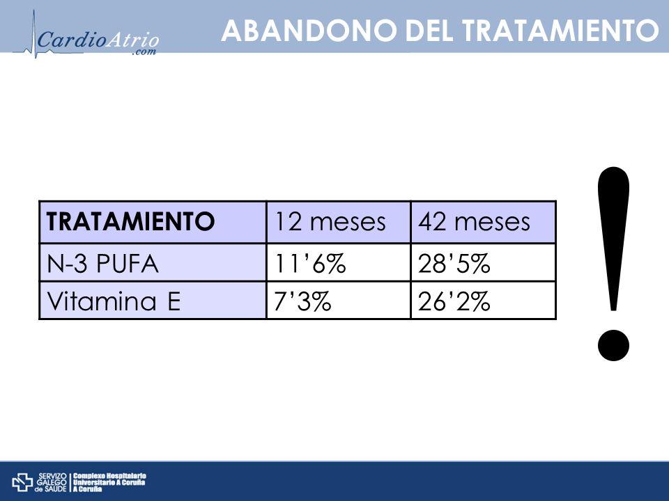 ABANDONO DEL TRATAMIENTO