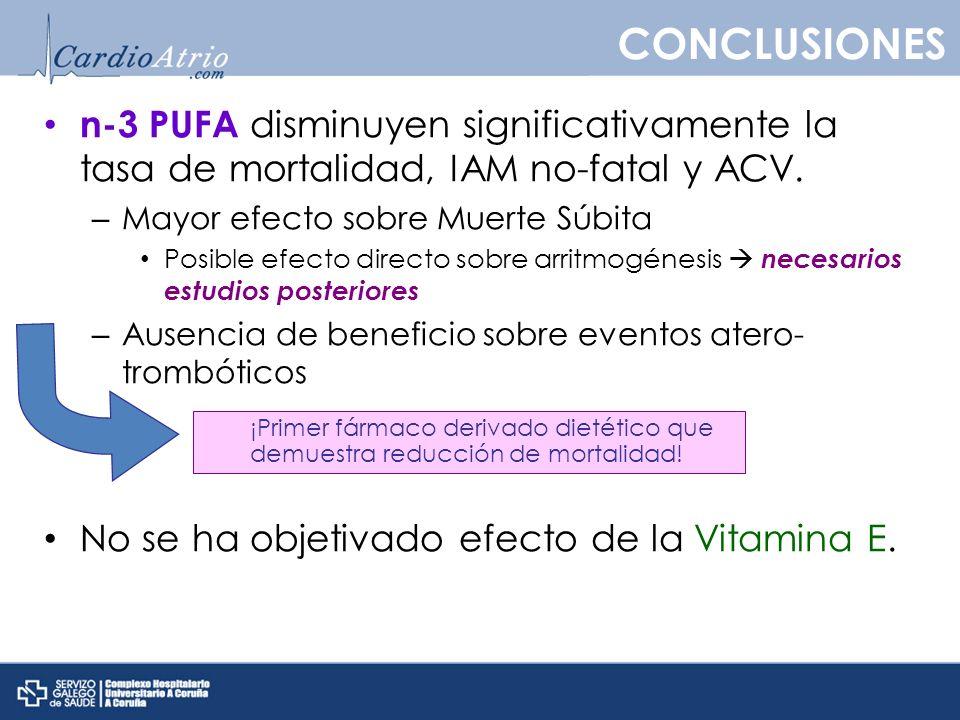 CONCLUSIONES n-3 PUFA disminuyen significativamente la tasa de mortalidad, IAM no-fatal y ACV. Mayor efecto sobre Muerte Súbita.