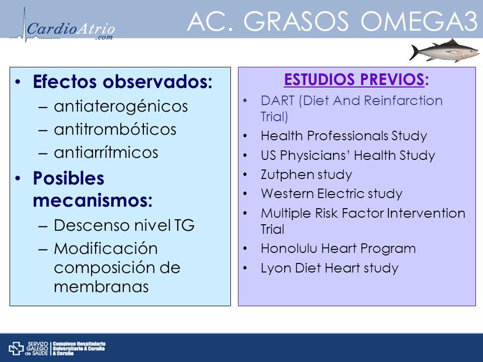 AC. GRASOS OMEGA3 Efectos observados: Posibles mecanismos: