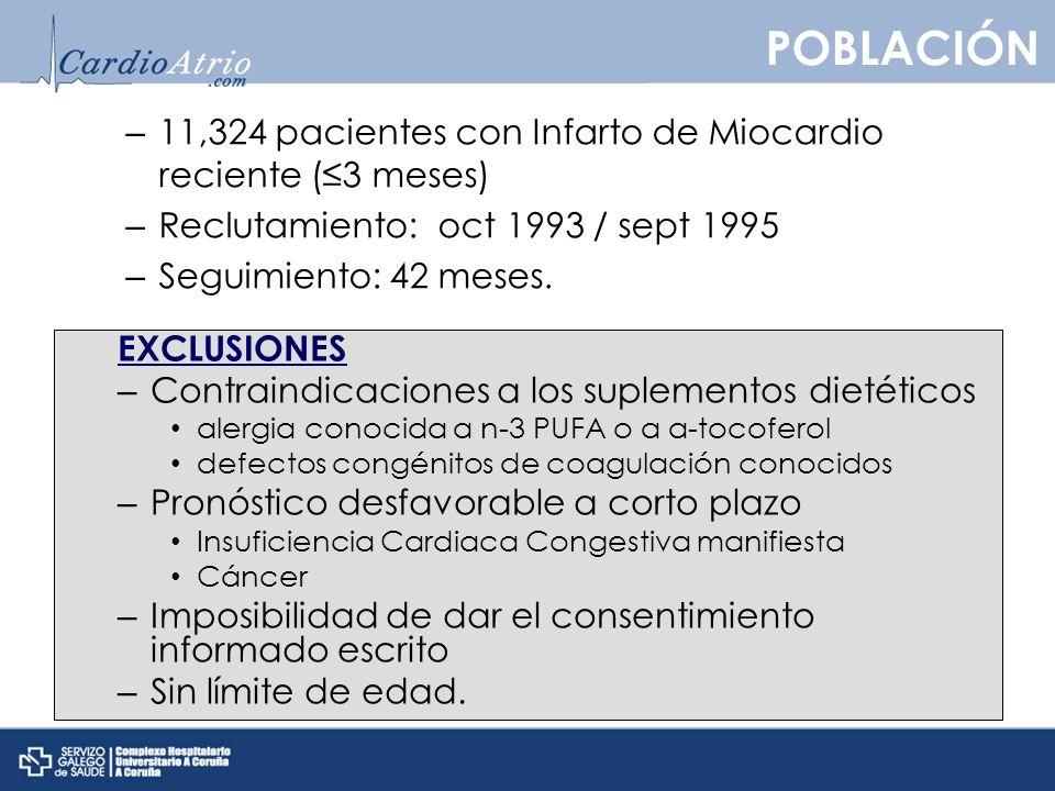 POBLACIÓN 11,324 pacientes con Infarto de Miocardio reciente (≤3 meses) Reclutamiento: oct 1993 / sept 1995.