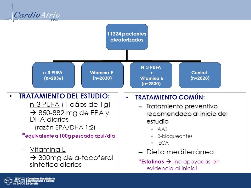 TRATAMIENTO DEL ESTUDIO: n-3 PUFA (1 cáps de 1g)