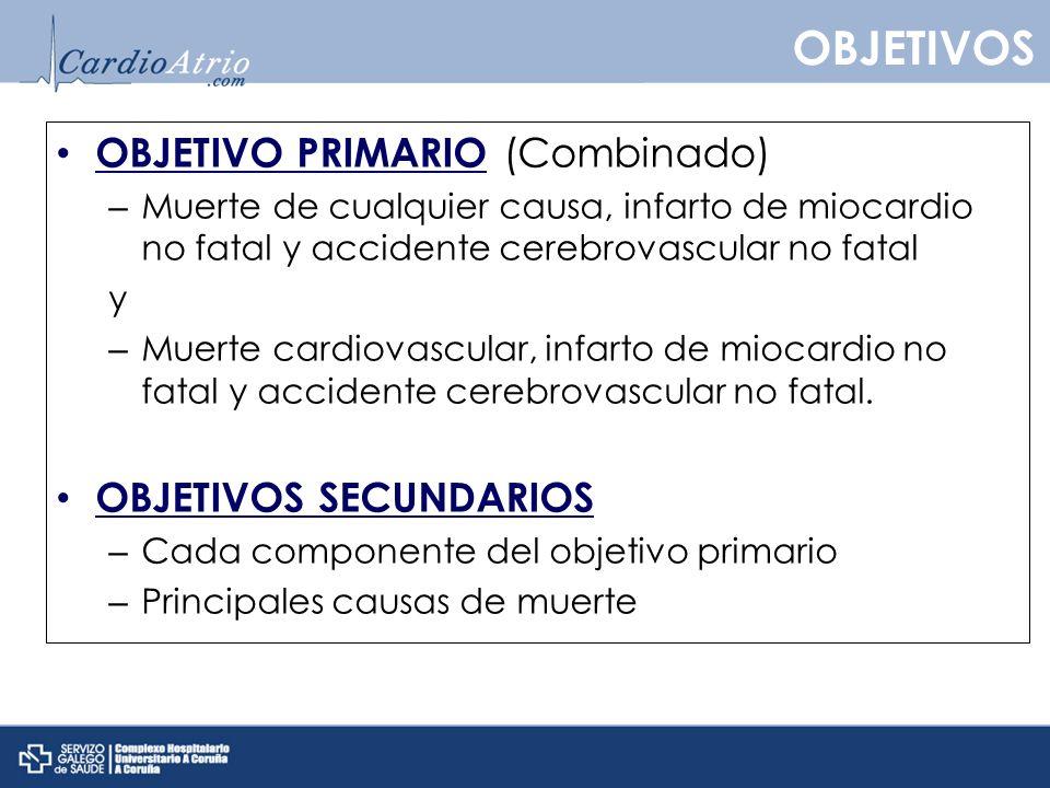 OBJETIVOS OBJETIVO PRIMARIO (Combinado) OBJETIVOS SECUNDARIOS