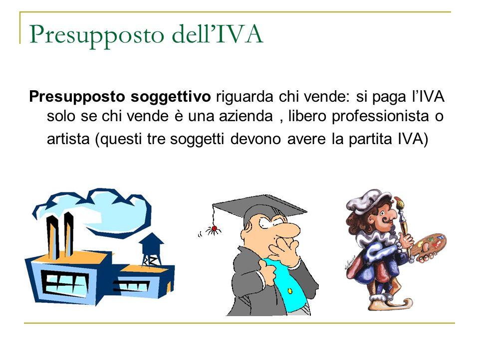 Presupposto dell'IVA