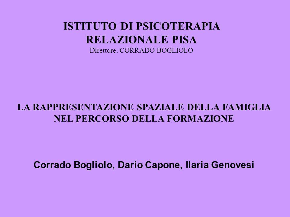 ISTITUTO DI PSICOTERAPIA RELAZIONALE PISA